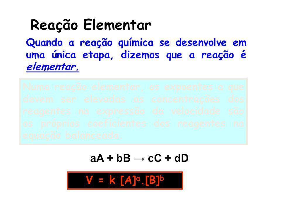 Reação Elementar aA + bB → cC + dD V = k [A]a.[B]b